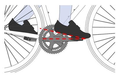 Fotposisjon på sykkel