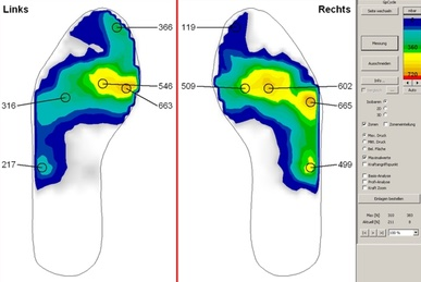 Vi måler det dynamiske presset under føttene dine
